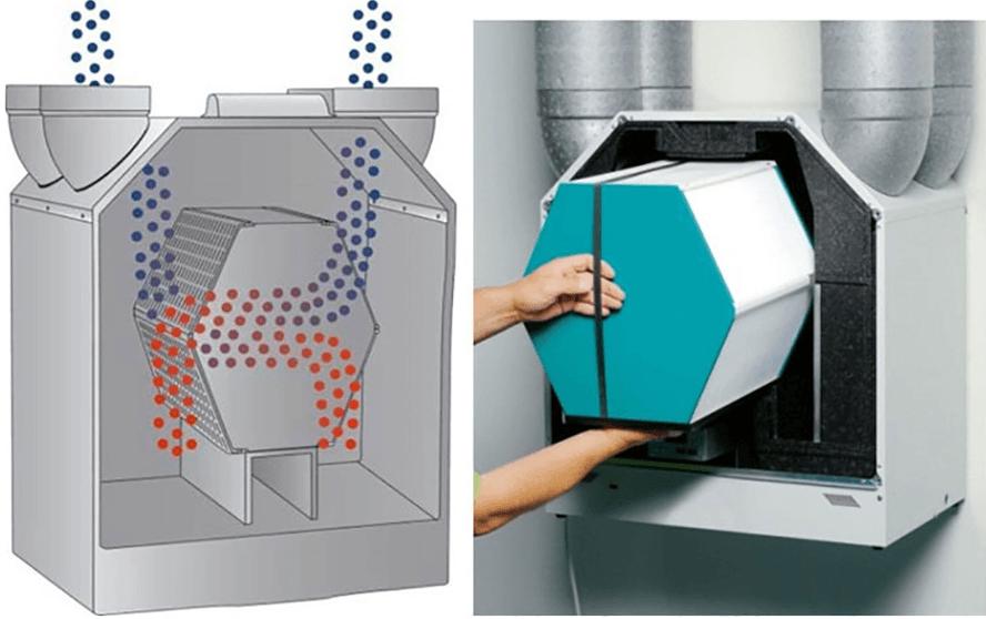 sistema de ventilación casa pasiva